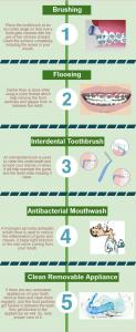 brush with braces